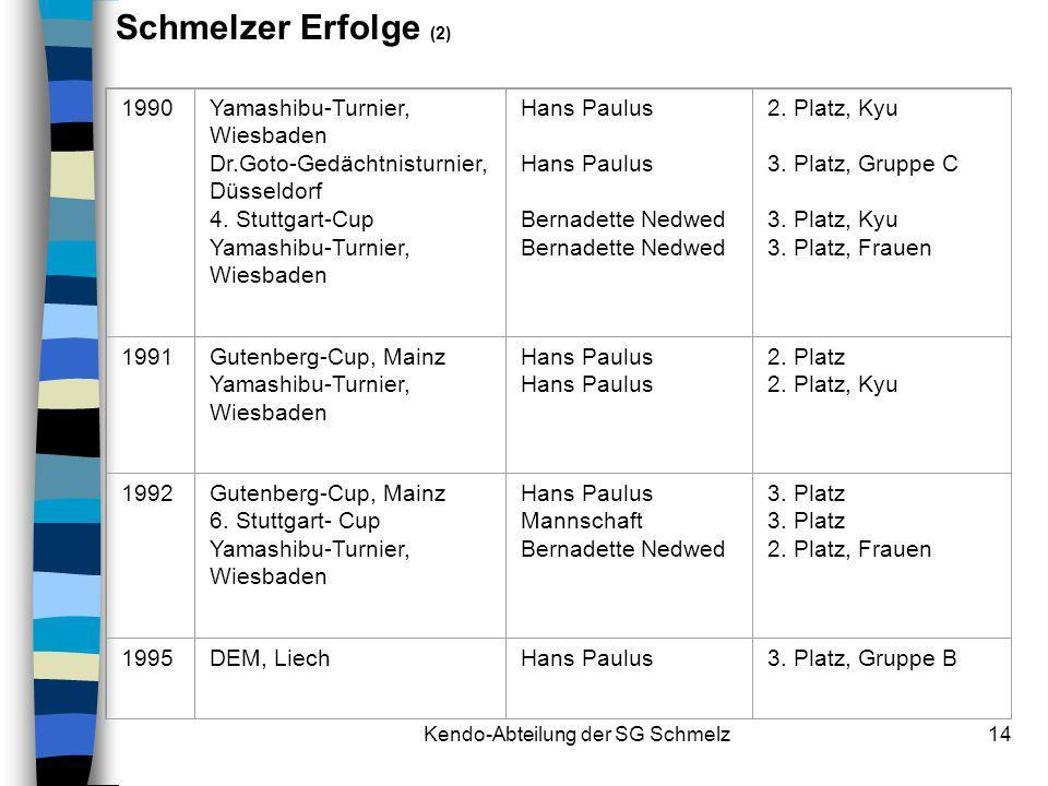 Kendo-Abteilung der SG Schmelz14 1990Yamashibu-Turnier, Wiesbaden Dr.Goto-Gedächtnisturnier, Düsseldorf 4. Stuttgart-Cup Yamashibu-Turnier, Wiesbaden