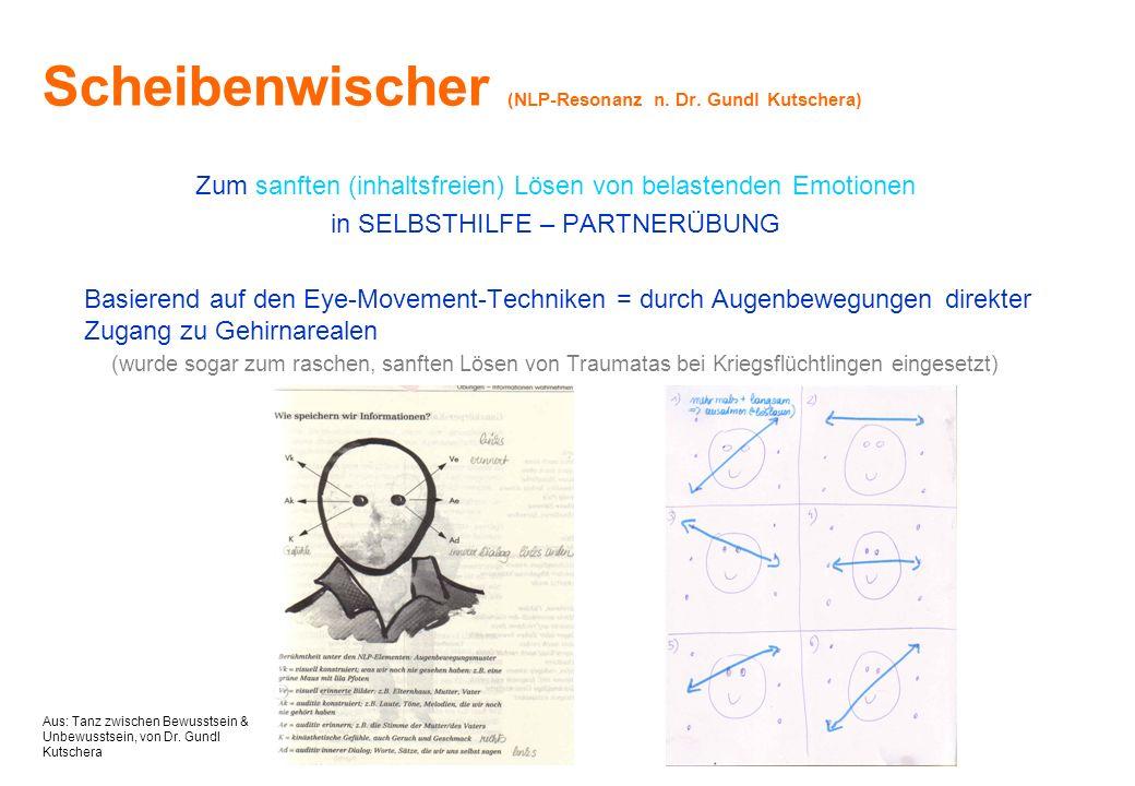 Scheibenwischer (NLP-Resonanz n. Dr. Gundl Kutschera) Zum sanften (inhaltsfreien) Lösen von belastenden Emotionen in SELBSTHILFE – PARTNERÜBUNG Basier