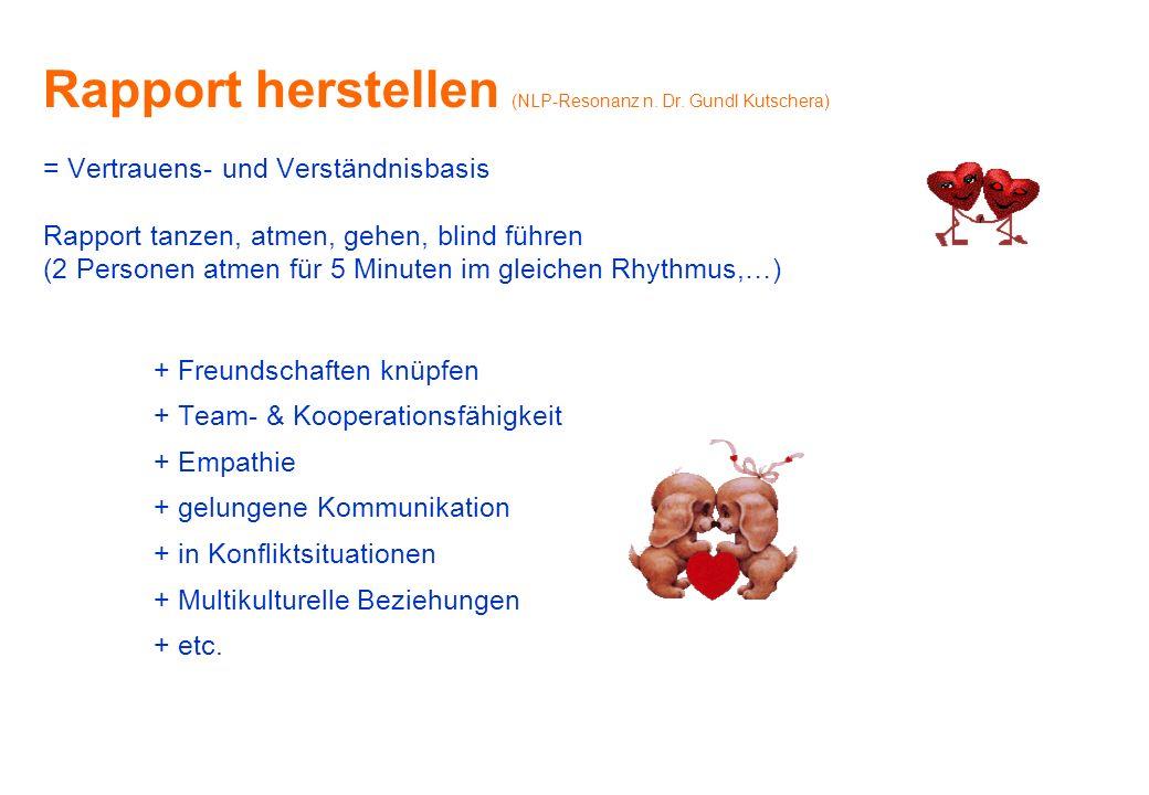 Rapport herstellen (NLP-Resonanz n. Dr. Gundl Kutschera) = Vertrauens- und Verständnisbasis Rapport tanzen, atmen, gehen, blind führen (2 Personen atm