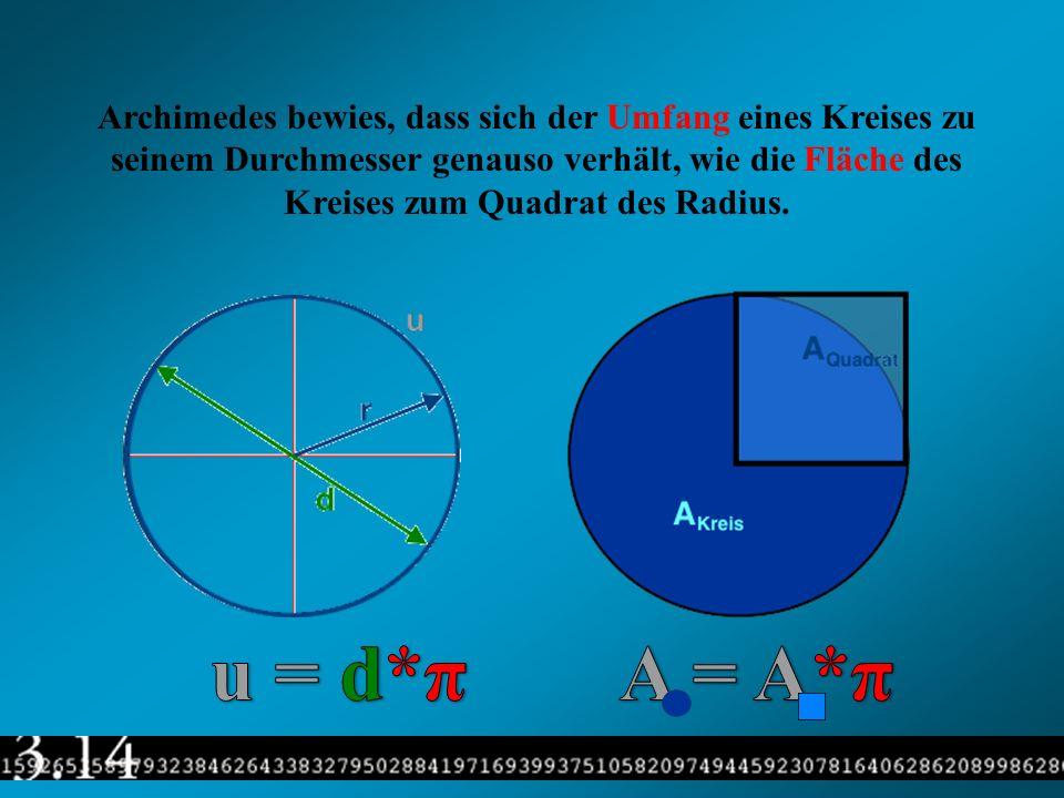 Die ersten Pi-Berechnungen gehen mehr als 2200 Jahre zurück. Archimedes von Syrakus (287- 212 v.Chr) Er war einer der grössten Mathematiker, Physiker