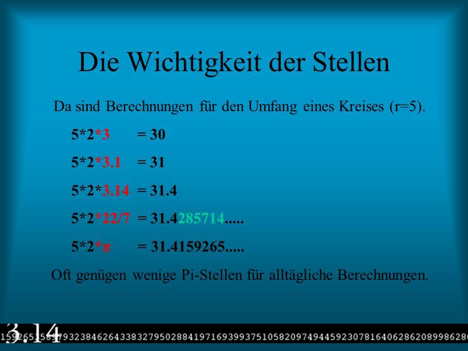 Formeln mit Pi Hier sind die Erklärungen der Variablen: r= Radius O= Oberfläche V= Volumen u= Umfang A= Fläche Hier sind wichtige Formeln: u= 2*r* π A