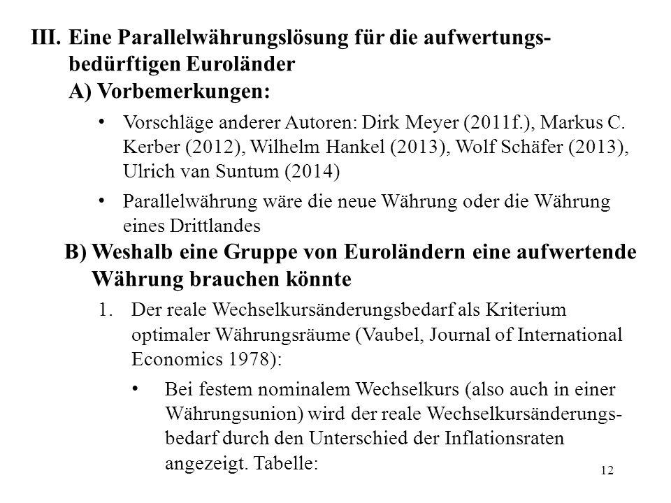 12 III.Eine Parallelwährungslösung für die aufwertungs- bedürftigen Euroländer A) Vorbemerkungen: Vorschläge anderer Autoren: Dirk Meyer (2011f.), Mar