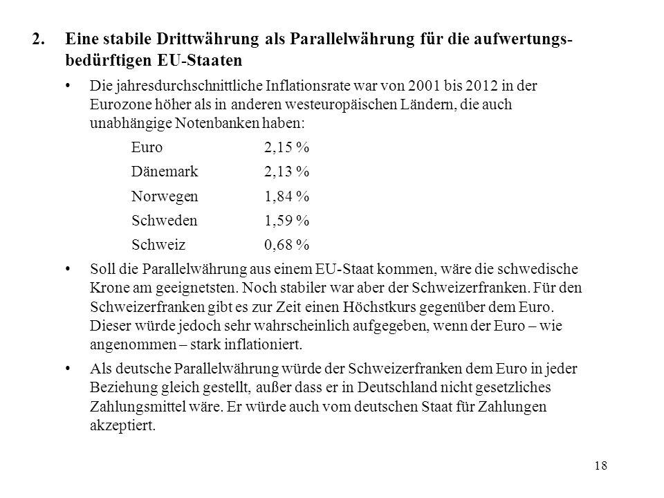 18 2.Eine stabile Drittwährung als Parallelwährung für die aufwertungs- bedürftigen EU-Staaten Die jahresdurchschnittliche Inflationsrate war von 2001