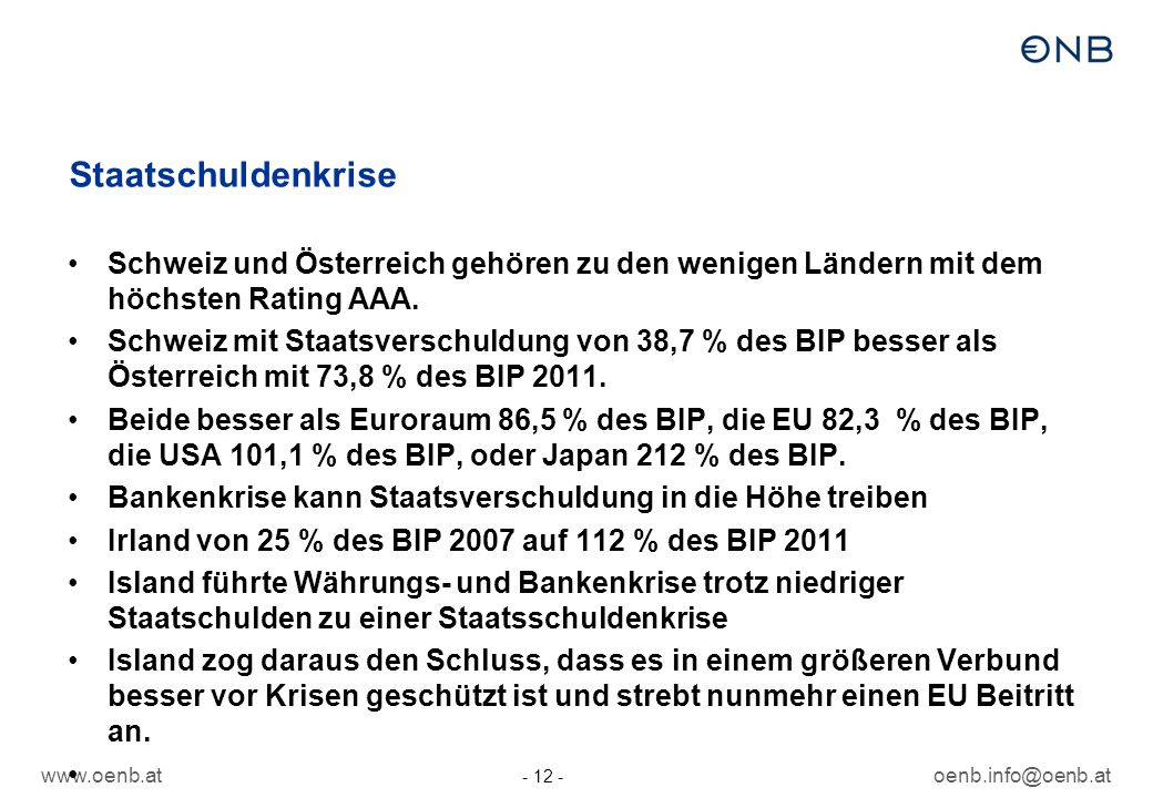 www.oenb.atoenb.info@oenb.at - 12 - Staatschuldenkrise Schweiz und Österreich gehören zu den wenigen Ländern mit dem höchsten Rating AAA. Schweiz mit