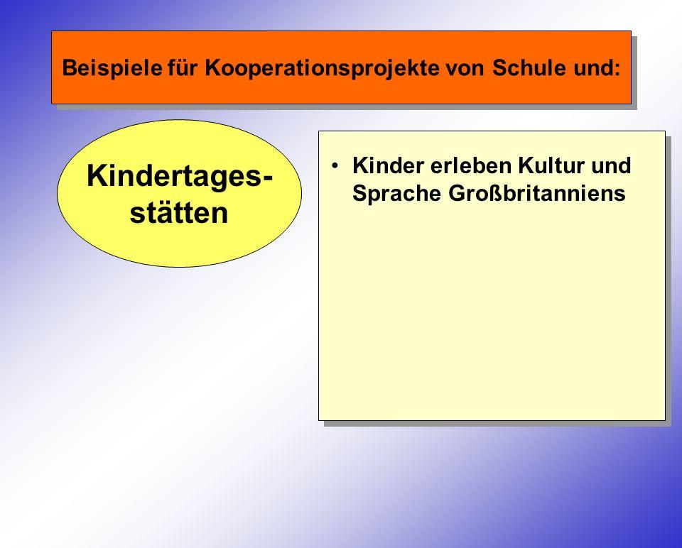 Beispiele für Kooperationsprojekte von Schule und: Kindertages- stätten Kinder erleben Kultur und Sprache Großbritanniens