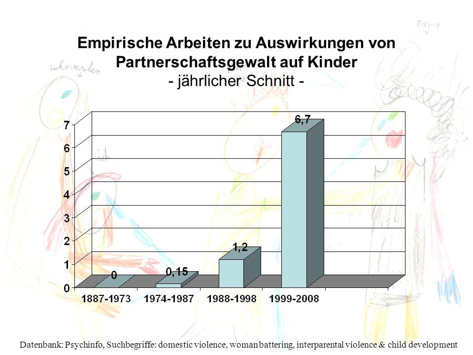 Empirische Arbeiten zu Auswirkungen von Partnerschaftsgewalt auf Kinder - jährlicher Schnitt - Datenbank: Psychinfo, Suchbegriffe: domestic violence,