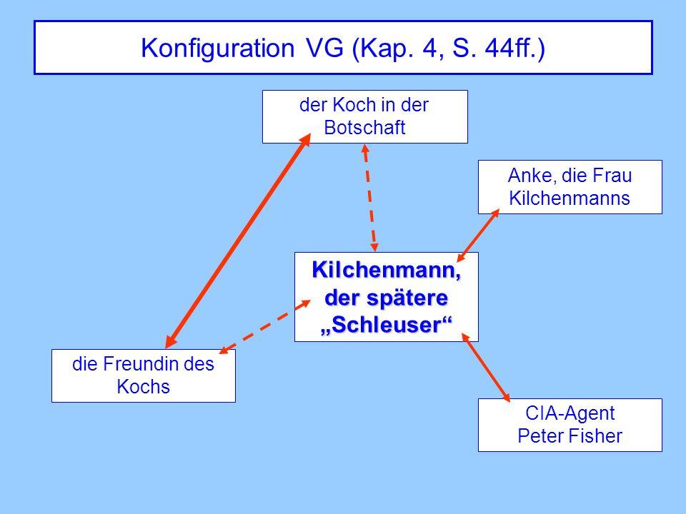 Konfiguration VG (Kap. 4, S.