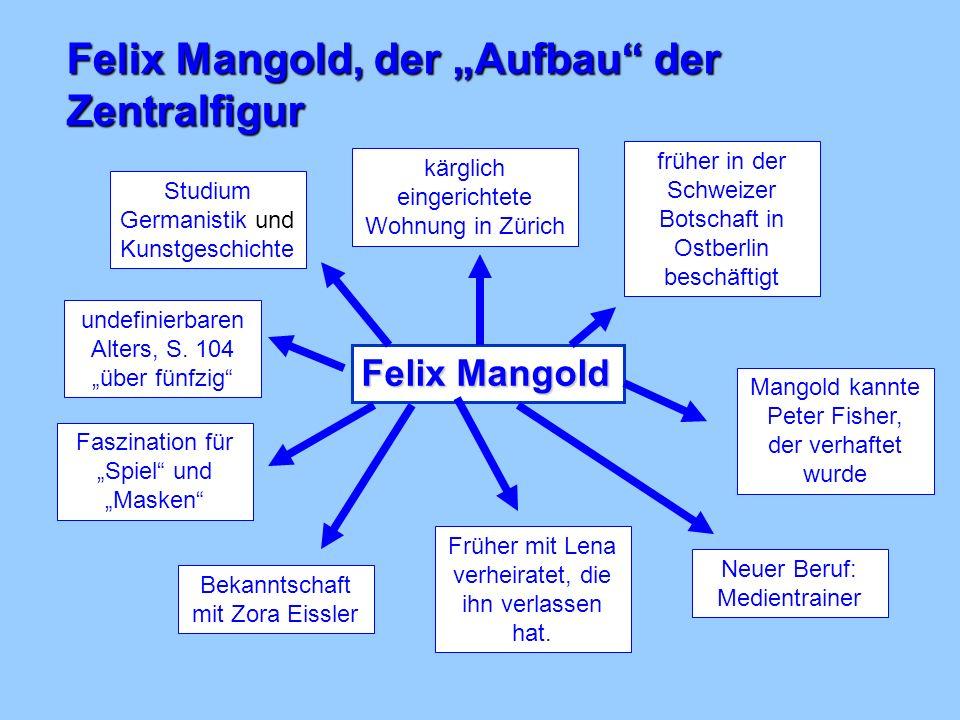 Felix Mangold, der Aufbau der Zentralfigur Felix Mangold Faszination für Spiel und Masken kärglich eingerichtete Wohnung in Zürich früher in der Schweizer Botschaft in Ostberlin beschäftigt Neuer Beruf: Medientrainer Mangold kannte Peter Fisher, der verhaftet wurde Früher mit Lena verheiratet, die ihn verlassen hat.