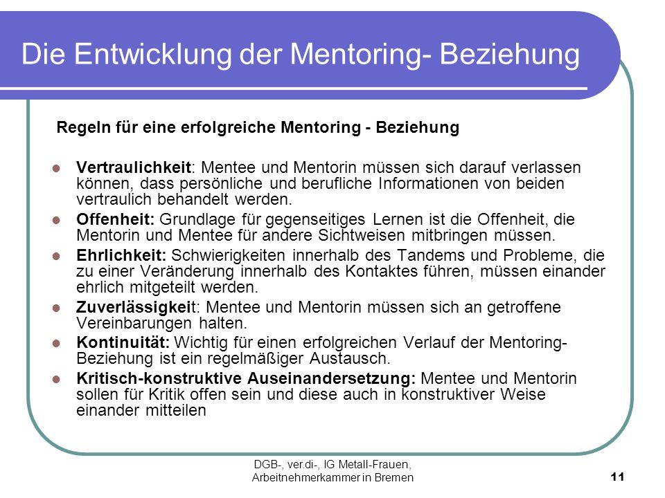 Die Entwicklung der Mentoring- Beziehung Regeln für eine erfolgreiche Mentoring - Beziehung Vertraulichkeit: Mentee und Mentorin müssen sich darauf ve