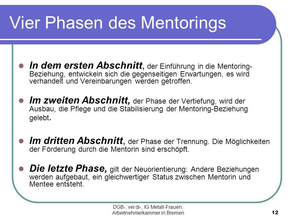 Vier Phasen des Mentorings In dem ersten Abschnitt, der Einführung in die Mentoring- Beziehung, entwickeln sich die gegenseitigen Erwartungen, es wird