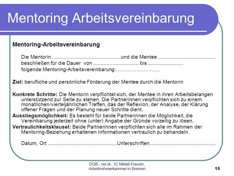 Mentoring Arbeitsvereinbarung Mentoring-Arbeitsvereinbarung Die Mentorin...............................................und die Mentee.................