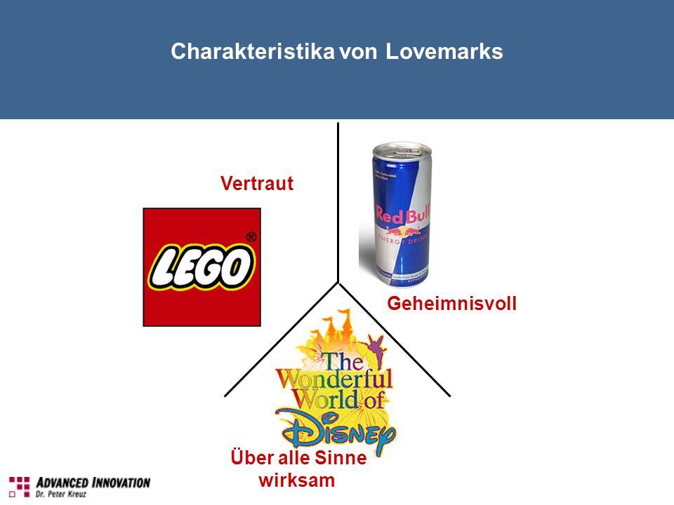 Charakteristika von Lovemarks Vertraut Geheimnisvoll Über alle Sinne wirksam
