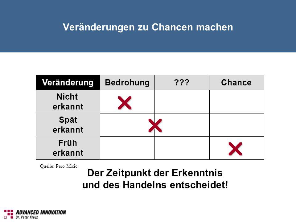 Quelle: www.wirtschaftswoche.de