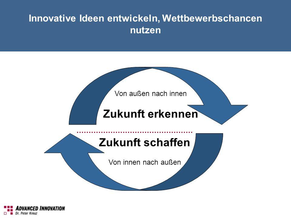 Innovative Ideen entwickeln, Wettbewerbschancen nutzen Von außen nach innen Zukunft erkennen Zukunft schaffen Von innen nach außen