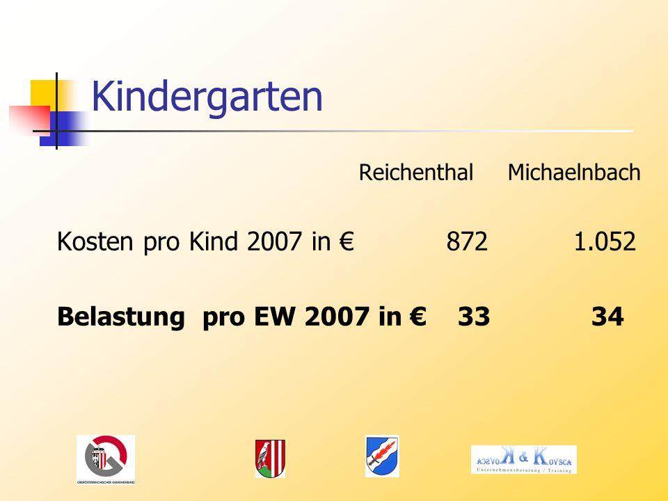 Kindergarten Reichenthal Michaelnbach Kosten pro Kind 2007 in 872 1.052 Belastung pro EW 2007 in 3334