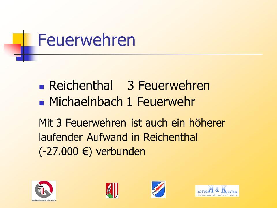 Feuerwehren Reichenthal 3 Feuerwehren Michaelnbach 1 Feuerwehr Mit 3 Feuerwehren ist auch ein höherer laufender Aufwand in Reichenthal (-27.000 ) verbunden