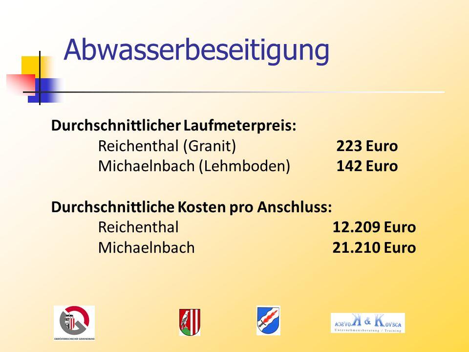 Abwasserbeseitigung Durchschnittlicher Laufmeterpreis: Reichenthal (Granit) 223 Euro Michaelnbach (Lehmboden) 142 Euro Durchschnittliche Kosten pro Anschluss: Reichenthal12.209 Euro Michaelnbach21.210 Euro