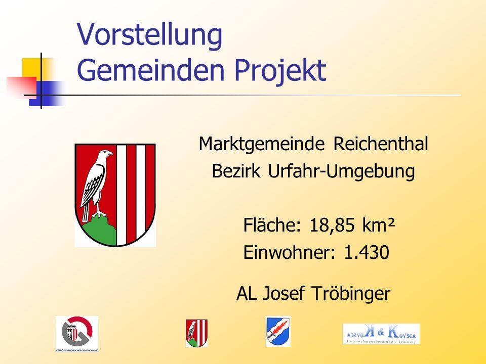 Vorstellung Gemeinden Projekt Marktgemeinde Reichenthal Bezirk Urfahr-Umgebung Fläche: 18,85 km² Einwohner: 1.430 AL Josef Tröbinger
