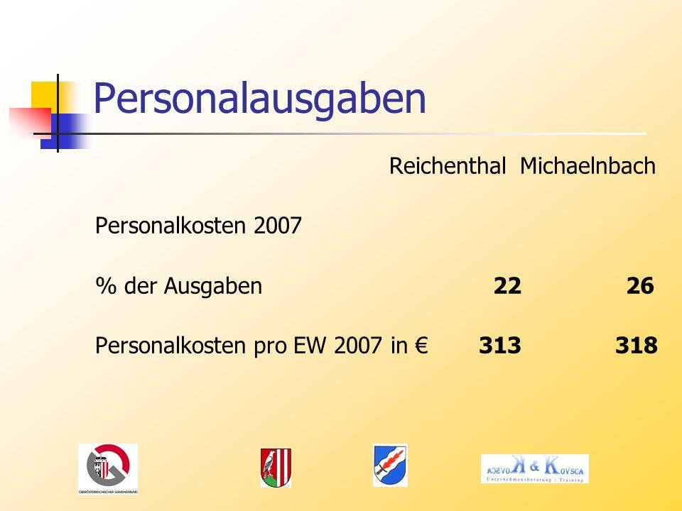 Personalausgaben Reichenthal Michaelnbach Personalkosten 2007 % der Ausgaben 22 26 Personalkosten pro EW 2007 in 313 318