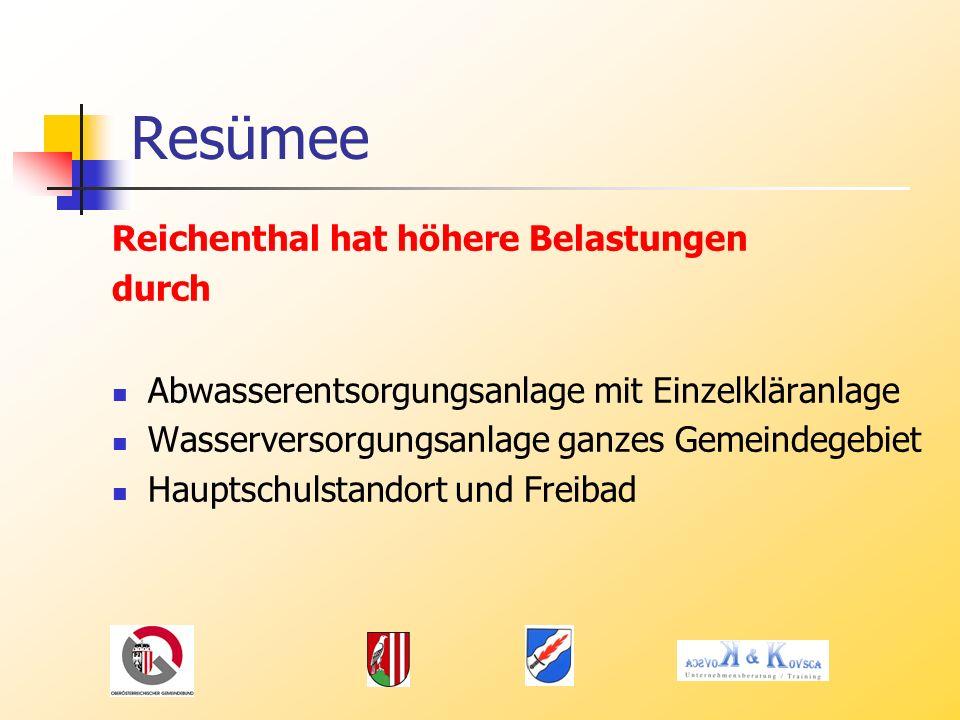 Resümee Reichenthal hat höhere Belastungen durch Abwasserentsorgungsanlage mit Einzelkläranlage Wasserversorgungsanlage ganzes Gemeindegebiet Hauptschulstandort und Freibad