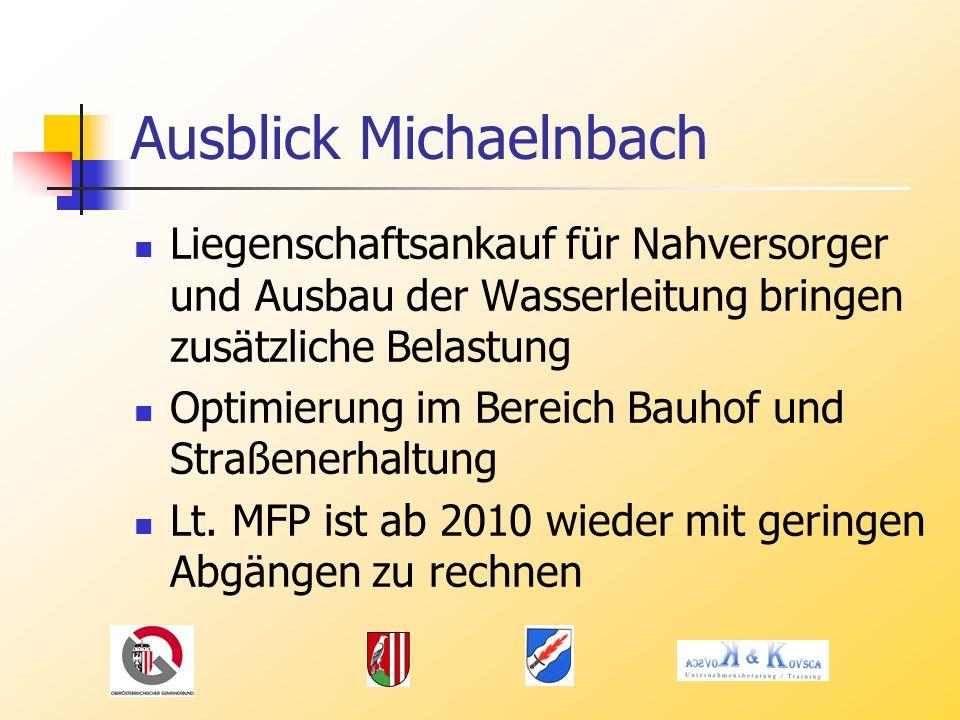 Ausblick Michaelnbach Liegenschaftsankauf für Nahversorger und Ausbau der Wasserleitung bringen zusätzliche Belastung Optimierung im Bereich Bauhof und Straßenerhaltung Lt.