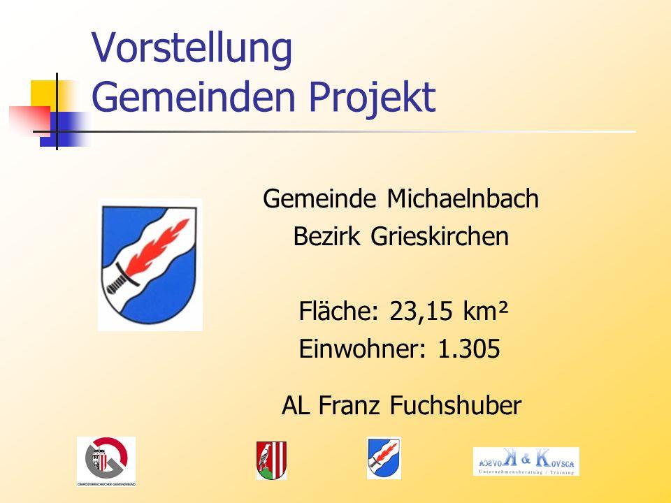 Vorstellung Gemeinden Projekt Gemeinde Michaelnbach Bezirk Grieskirchen Fläche: 23,15 km² Einwohner: 1.305 AL Franz Fuchshuber