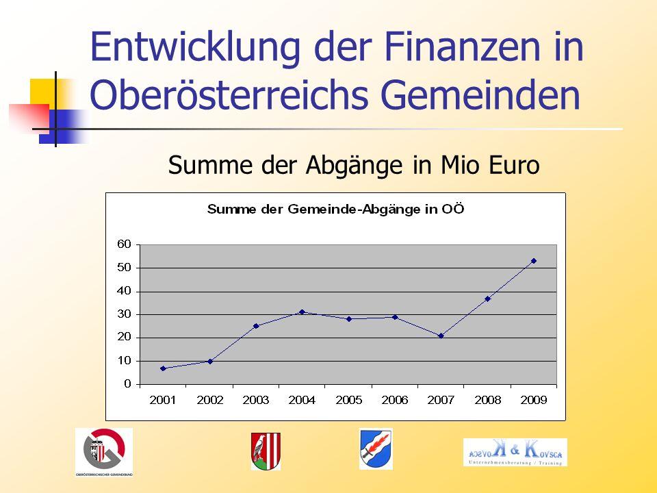 Entwicklung der Finanzen in Oberösterreichs Gemeinden Summe der Abgänge in Mio Euro