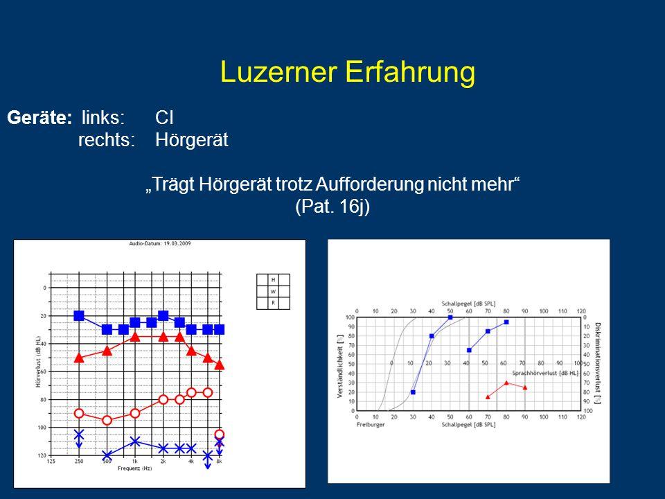 Luzerner Erfahrung Geräte: links: CI rechts: Hörgerät Trägt Hörgerät trotz Aufforderung nicht mehr (Pat. 16j)