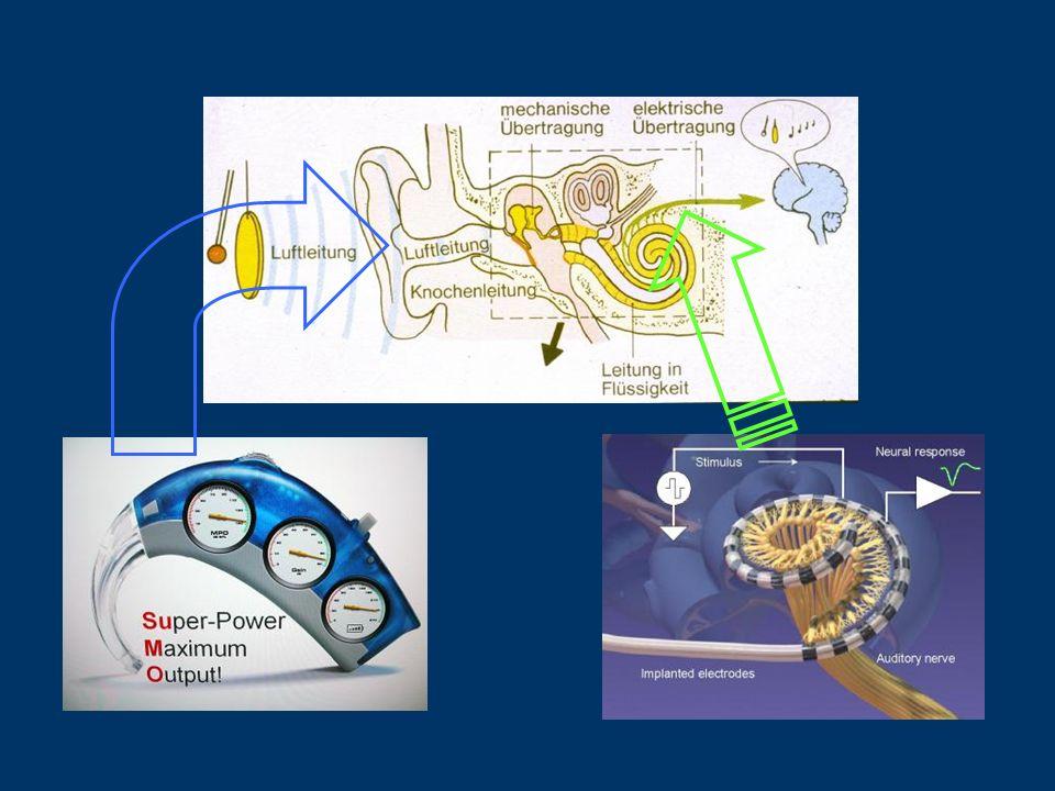 Ja, HG und CI passen rein physikalisch zusammen … aber: Unterschiede in - Tonhöhen - Frequenzübertragung - Mikrofontechnologie - Programmierung - ………………