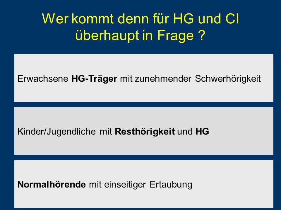 Luzerner Erfahrung Geräte: links: CI rechts: Hörgerät Trägt Hörgerät trotz Aufforderung nicht mehr (Pat.