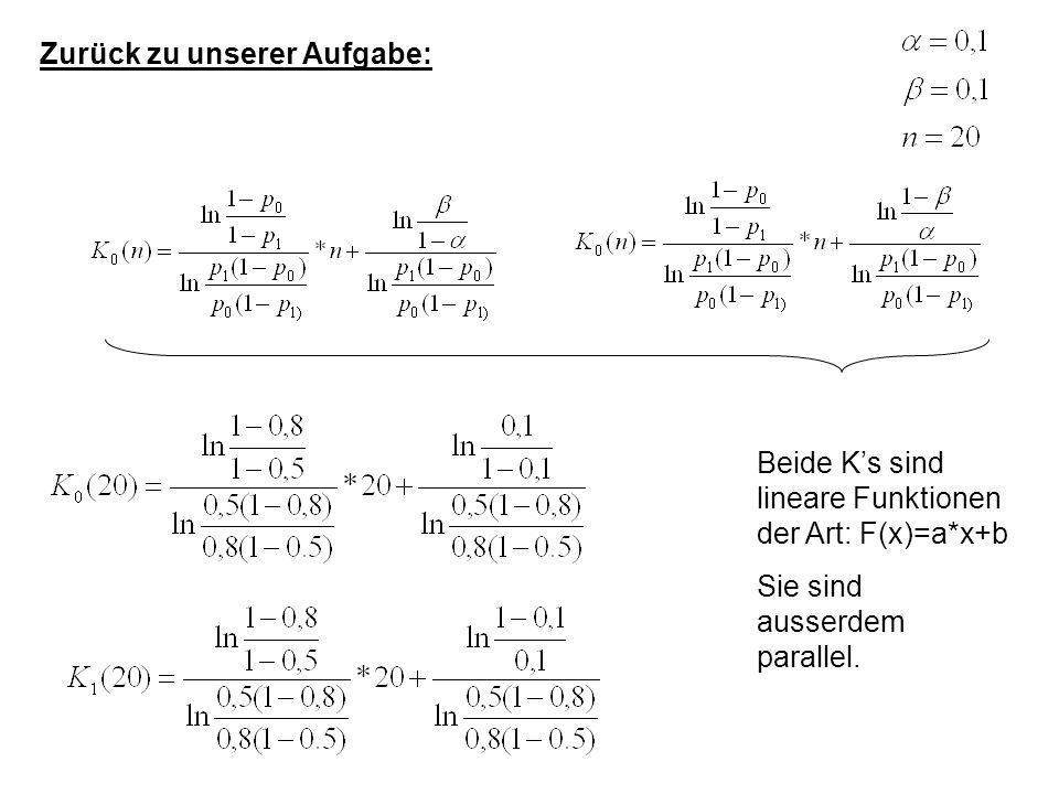 Zurück zu unserer Aufgabe: Beide Ks sind lineare Funktionen der Art: F(x)=a*x+b Sie sind ausserdem parallel.