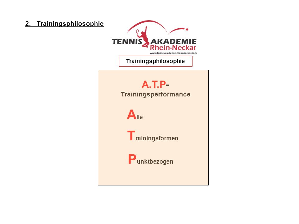 Trainingsphilosophie A.T.P- Trainingsperformance A lle T rainingsformen P unktbezogen 2. Trainingsphilosophie