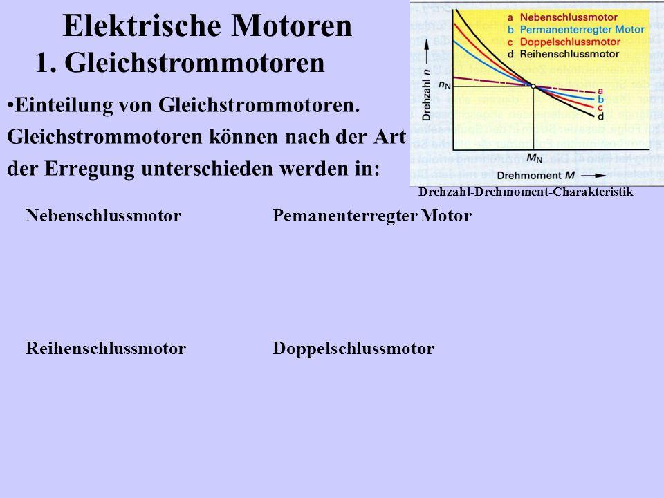 Einteilung von Gleichstrommotoren.