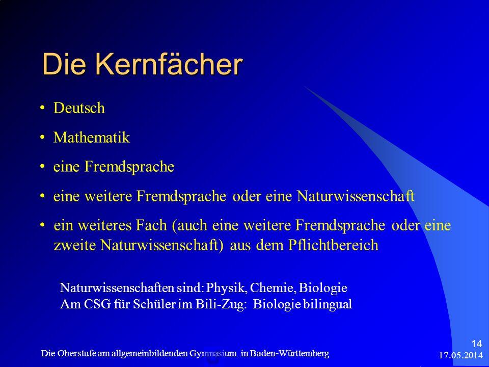 17.05.2014 Die Oberstufe am allgemeinbildenden Gymnasium in Baden-Württemberg 14 Die Kernfächer Deutsch Mathematik eine Fremdsprache eine weitere Frem