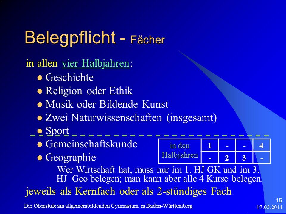 17.05.2014 Die Oberstufe am allgemeinbildenden Gymnasium in Baden-Württemberg 15 Belegpflicht - Fächer vier Halbjahren in allen vier Halbjahren: Gesch