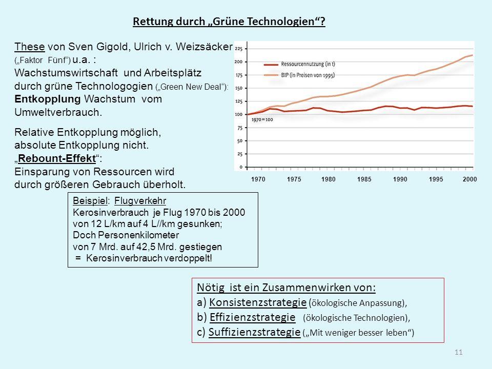 11 Rettung durch Grüne Technologien? Nötig ist ein Zusammenwirken von: a) Konsistenzstrategie ( ökologische Anpassung), b) Effizienzstrategie (ökologi