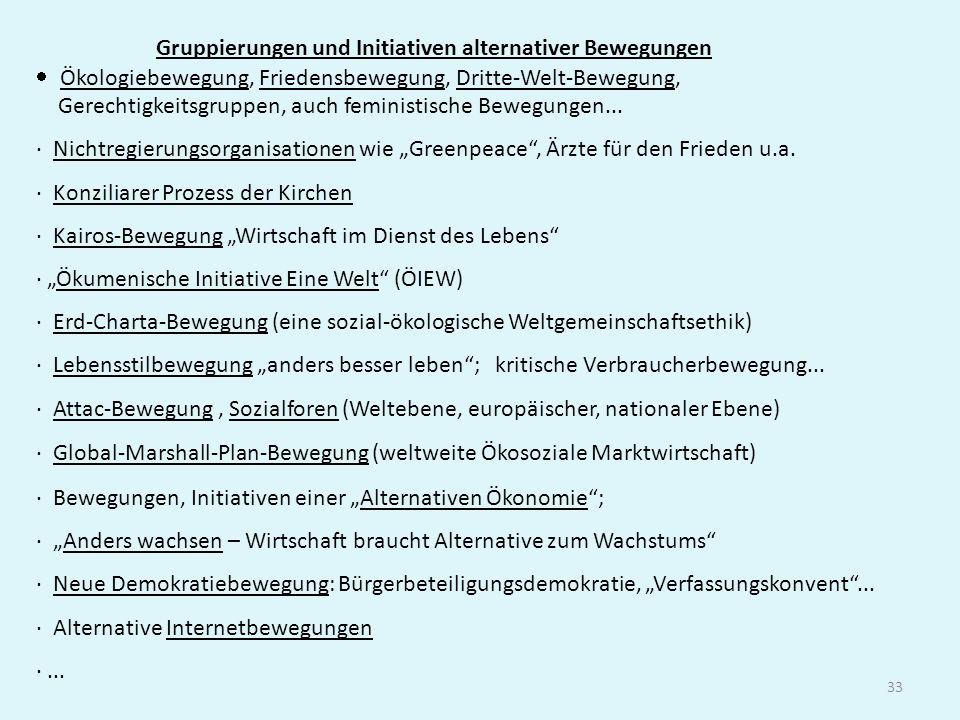 33 Gruppierungen und Initiativen alternativer Bewegungen Ökologiebewegung, Friedensbewegung, Dritte-Welt-Bewegung, Gerechtigkeitsgruppen, auch feminis
