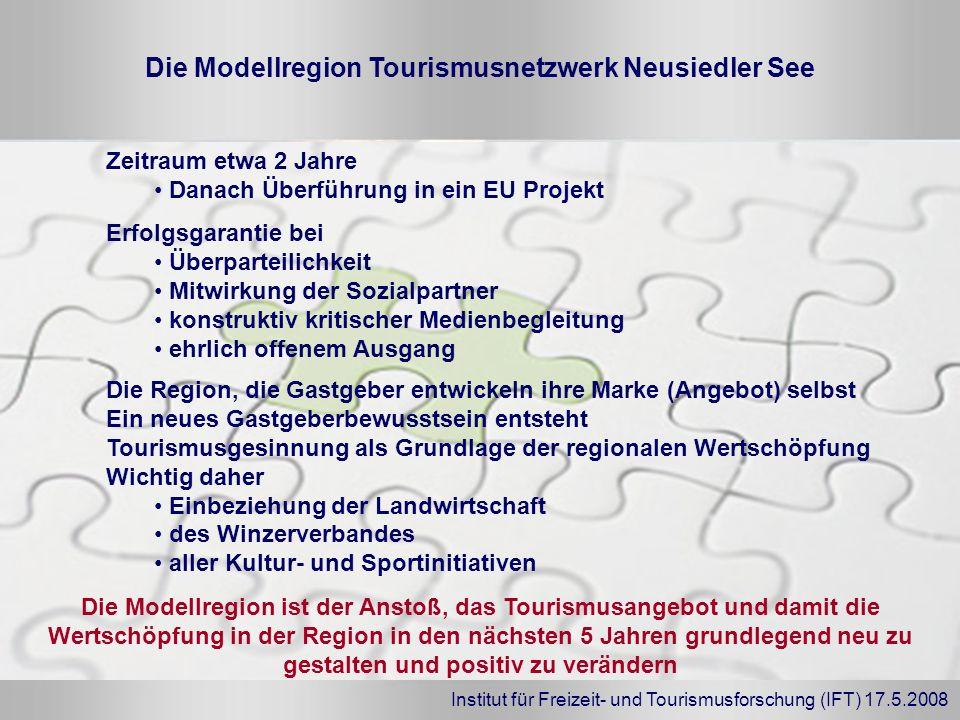 Institut für Freizeit- und Tourismusforschung (IFT) 17.5.2008 Die Modellregion Tourismusnetzwerk Neusiedler See Erfolgsgarantie bei Überparteilichkeit