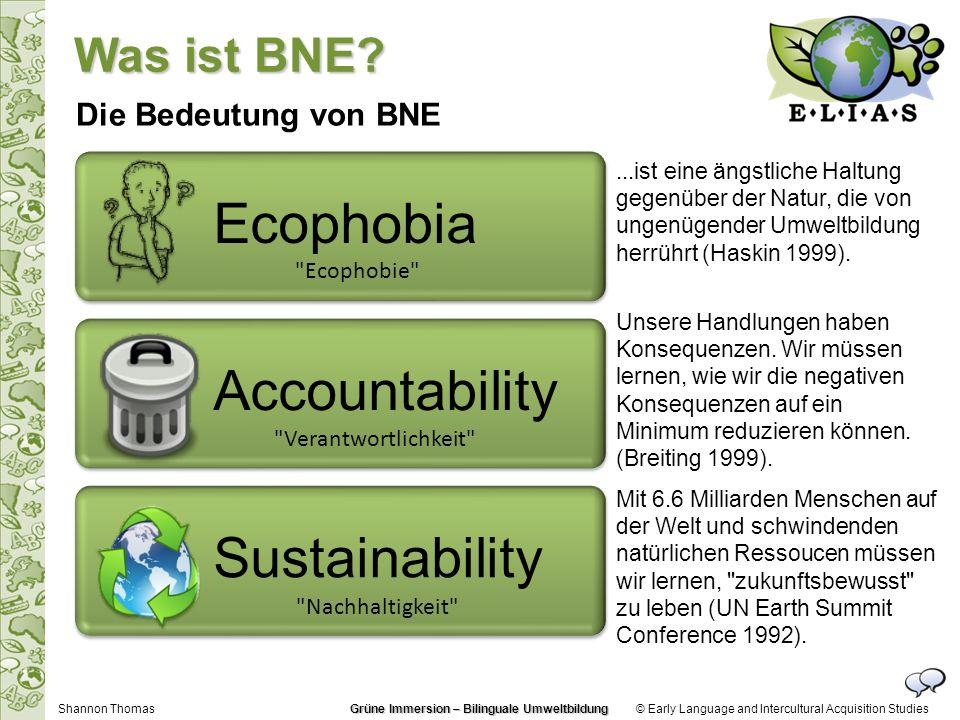 © Early Language and Intercultural Acquisition Studies Die Bedeutung von BNE Ecophobia Accountability Sustainability...ist eine ängstliche Haltung gegenüber der Natur, die von ungenügender Umweltbildung herrührt (Haskin 1999).