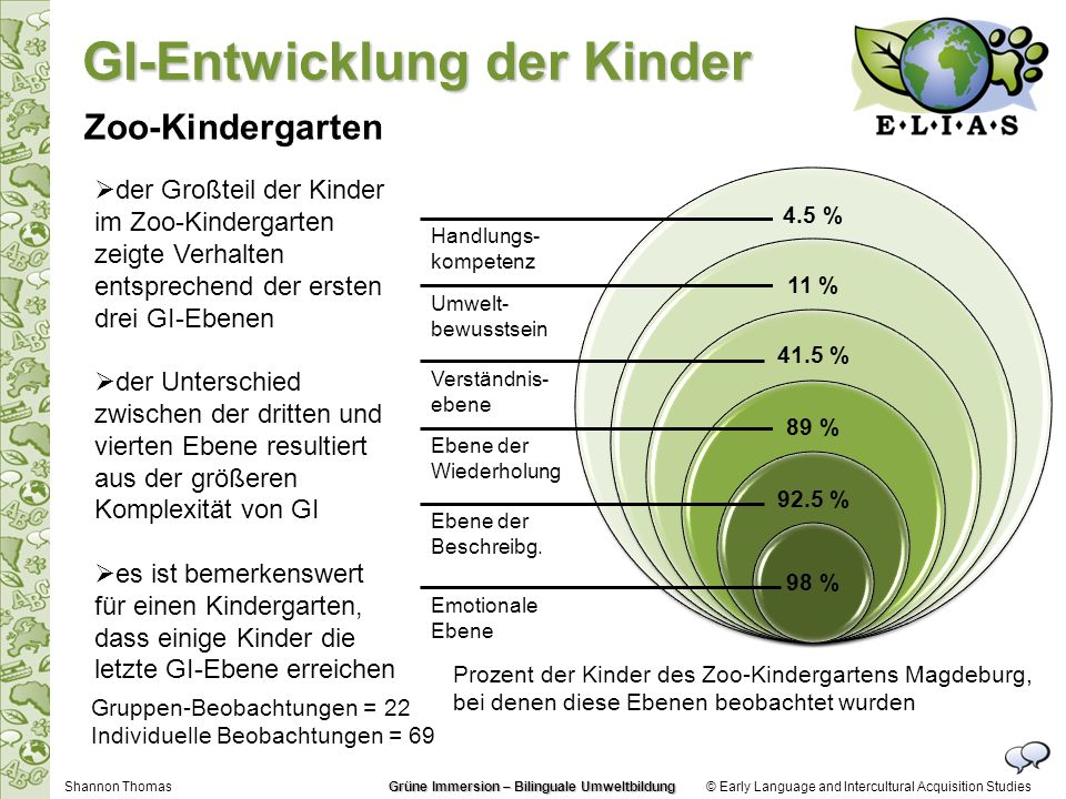 © Early Language and Intercultural Acquisition Studies Emotionale Ebene Ebene der Beschreibg.