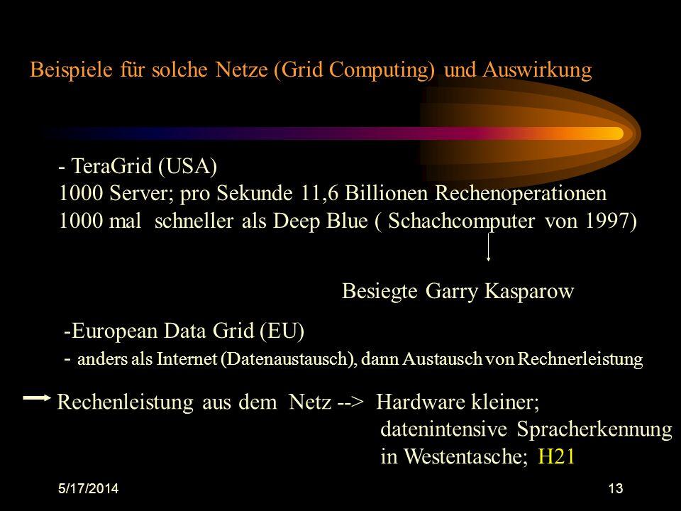 5/17/201413 Beispiele für solche Netze (Grid Computing) und Auswirkung - TeraGrid (USA) 1000 Server; pro Sekunde 11,6 Billionen Rechenoperationen 1000