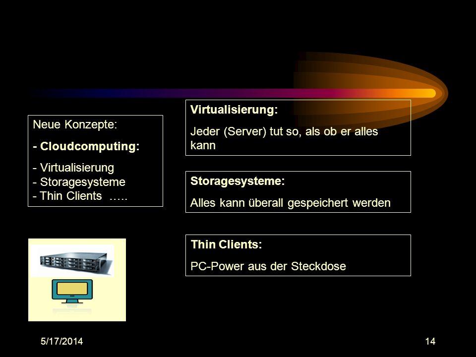 5/17/201414 Neue Konzepte: - Cloudcomputing: - Virtualisierung - Storagesysteme - Thin Clients ….. Virtualisierung: Jeder (Server) tut so, als ob er a