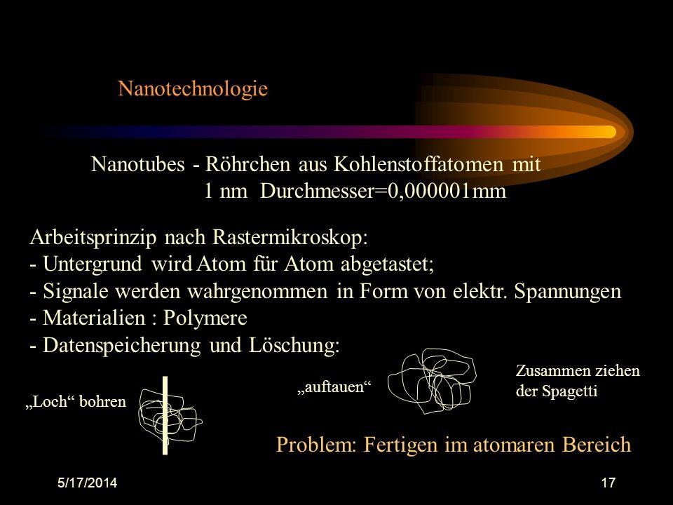 5/17/201417 Nanotechnologie Nanotubes - Röhrchen aus Kohlenstoffatomen mit 1 nm Durchmesser=0,000001mm Arbeitsprinzip nach Rastermikroskop: - Untergru