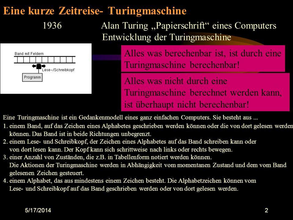 5/17/20142 Eine kurze Zeitreise- Turingmaschine 1936Alan Turing Papierschrift eines Computers Entwicklung der Turingmaschine Alles was berechenbar ist