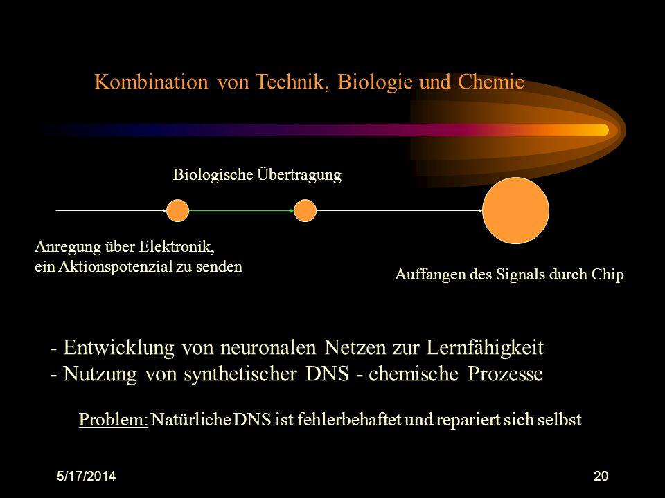 5/17/201420 Kombination von Technik, Biologie und Chemie Anregung über Elektronik, ein Aktionspotenzial zu senden Biologische Übertragung Auffangen de
