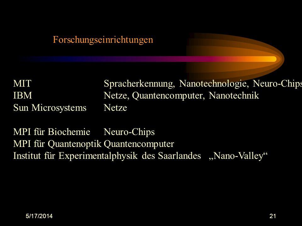 5/17/201421 Forschungseinrichtungen MIT Spracherkennung, Nanotechnologie, Neuro-Chips IBMNetze, Quantencomputer, Nanotechnik Sun Microsystems Netze MP