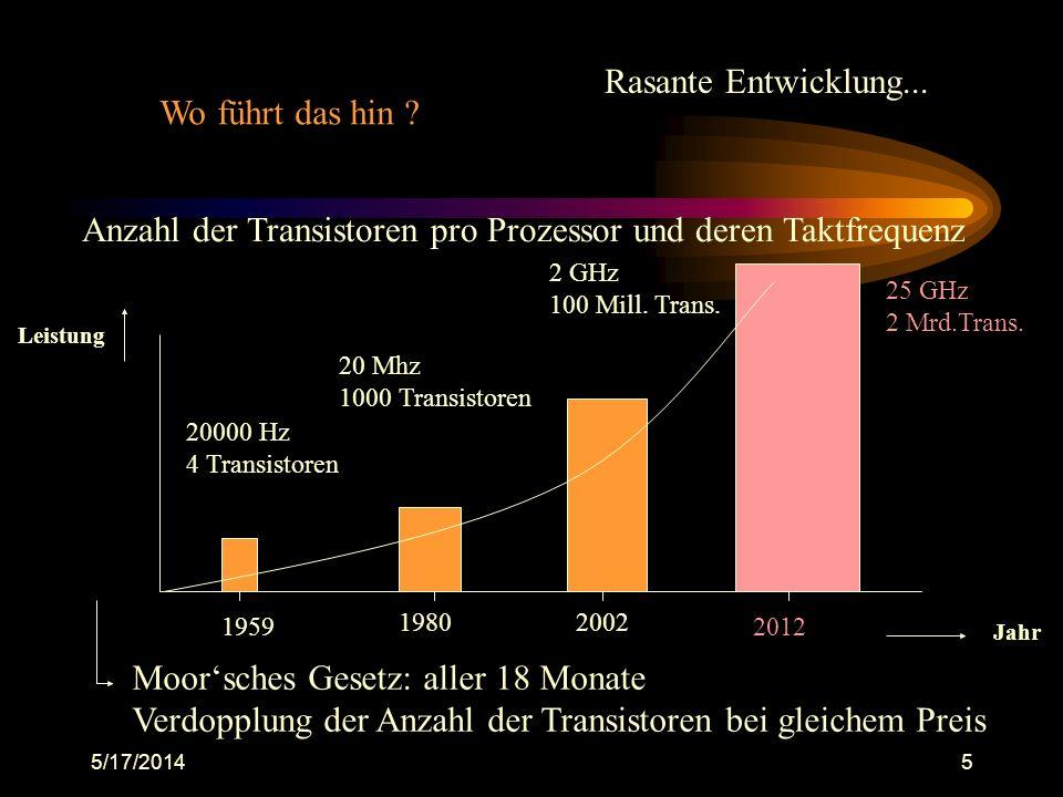 5/17/20145 Wo führt das hin ? Anzahl der Transistoren pro Prozessor und deren Taktfrequenz Jahr Leistung 1959 20000 Hz 4 Transistoren 1980 20 Mhz 1000