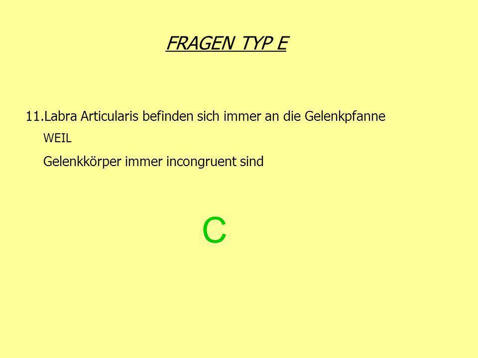 FRAGEN TYP E 11.Labra Articularis befinden sich immer an die Gelenkpfanne WEIL Gelenkkörper immer incongruent sind C