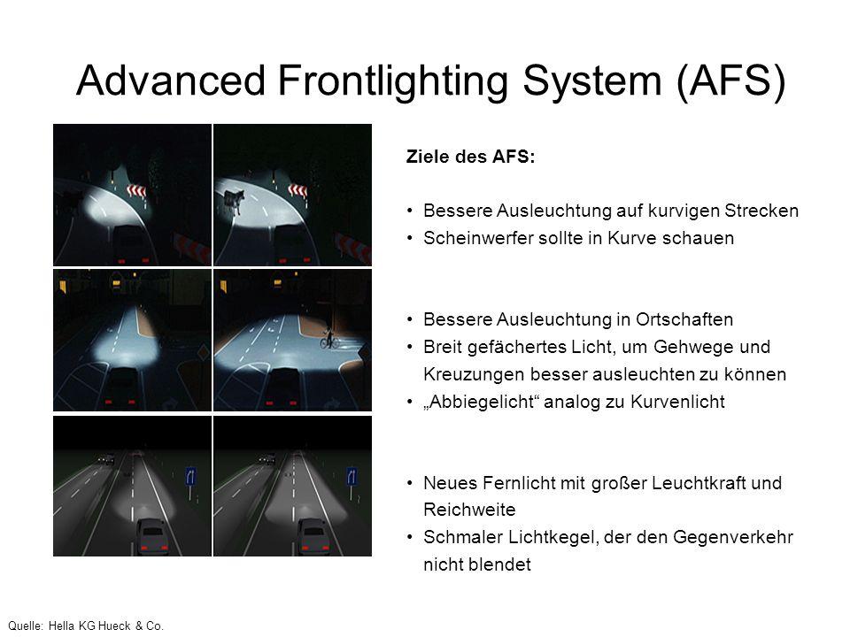 Advanced Frontlighting System (AFS) Ziele des AFS: Bessere Ausleuchtung auf kurvigen Strecken Scheinwerfer sollte in Kurve schauen Bessere Ausleuchtun