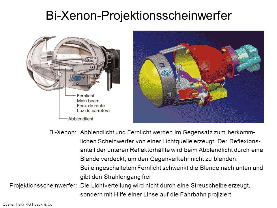 Bi-Xenon-Projektionsscheinwerfer Quelle: Hella KG Hueck & Co. Bi-Xenon:Abblendlicht und Fernlicht werden im Gegensatz zum herkömm- lichen Scheinwerfer